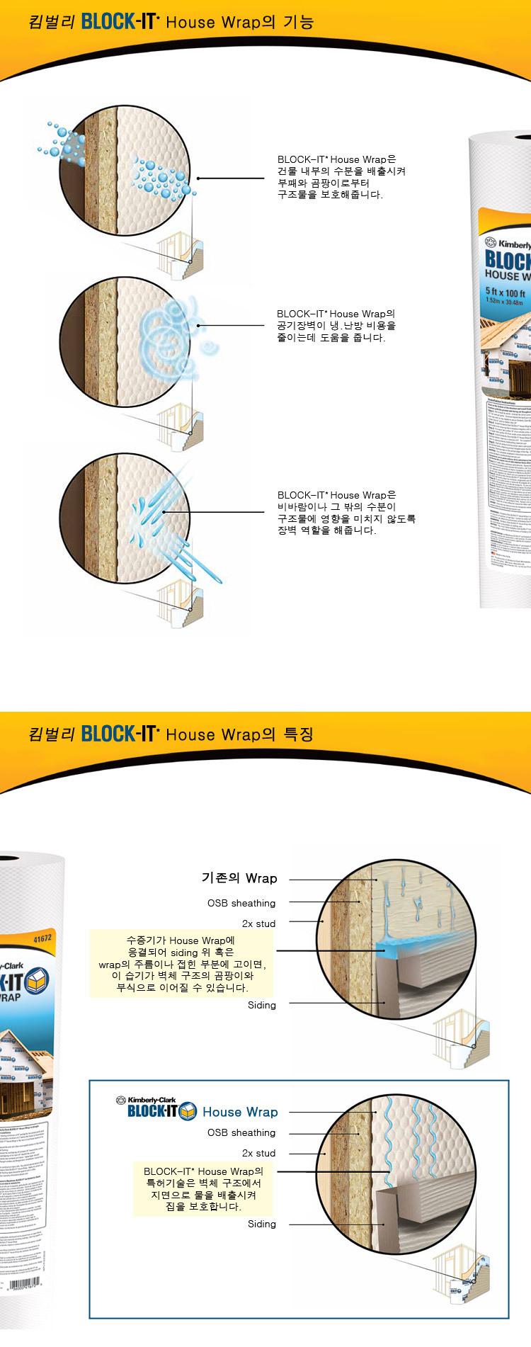 ube14 ub7ed uc787 block