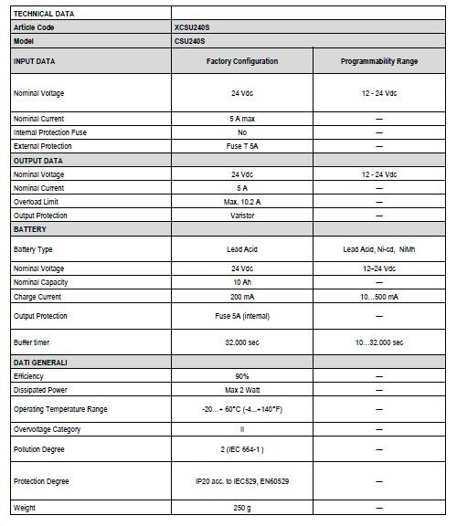Battery charger(배터리/충전기) XCSU120S 카부(CABUR) 제조업체의 해외직구